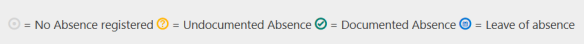 Absence_types