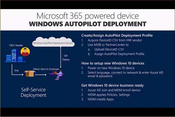 Microsoft-365-powered-device-Windows-Autopilot-Deployment.png